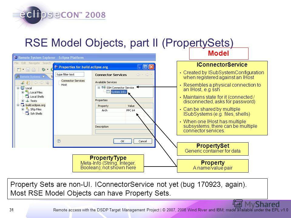 31Remote access with the DSDP Target Management Project | © 2007, 2008 Wind River and IBM; made available under the EPL v1.0 RSE Model Objects, part II (PropertySets) Model Property A name/value pair PropertyType Meta-Info (String, Integer, Boolean);