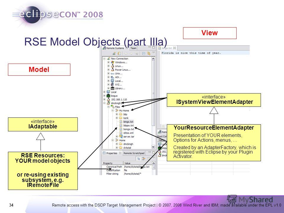 34Remote access with the DSDP Target Management Project | © 2007, 2008 Wind River and IBM; made available under the EPL v1.0 RSE Resources: YOUR model objects or re-using existing subsystem, e.g. IRemoteFile RSE Model Objects (part IIIa) YourResource