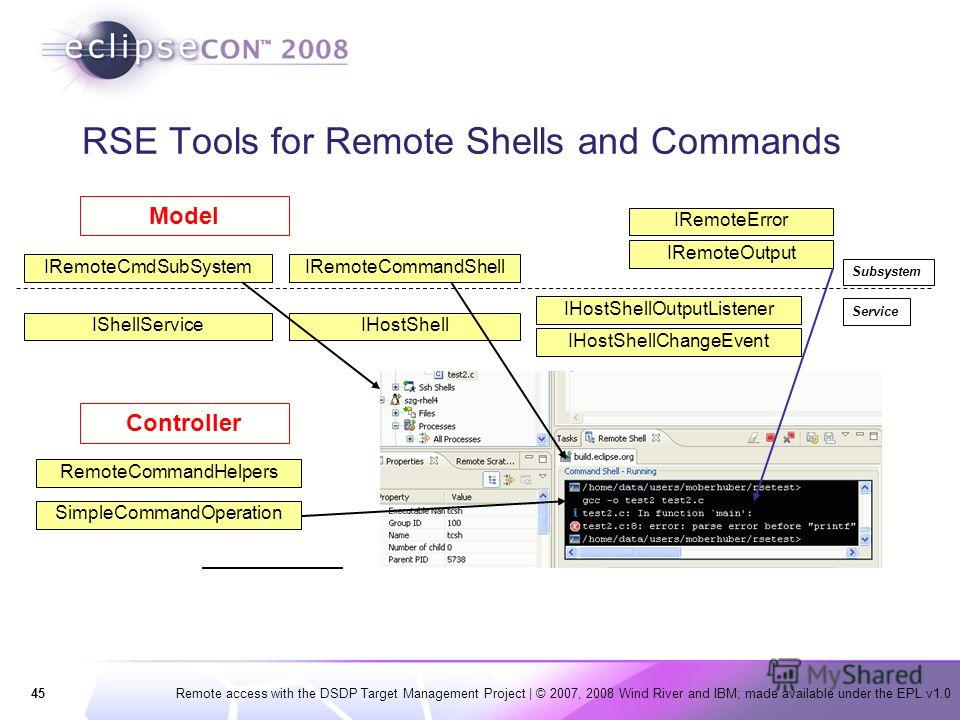 45Remote access with the DSDP Target Management Project | © 2007, 2008 Wind River and IBM; made available under the EPL v1.0 RSE Tools for Remote Shells and Commands Model IRemoteOutput SimpleCommandOperation IRemoteCommandShell IHostShell IRemoteCmd