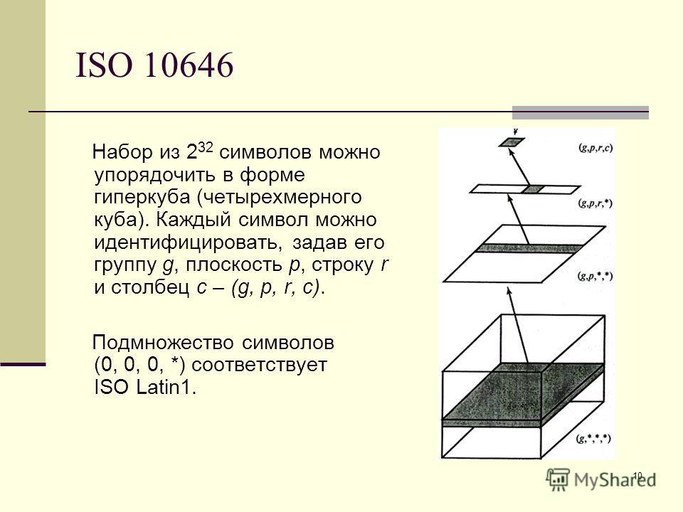 10 ISO 10646 Набор из 2 32 символов можно упорядочить в форме гиперкуба (четырехмерного куба). Каждый символ можно идентифицировать, задав его группу g, плоскость p, строку r и столбец c – (g, p, r, c). Подмножество символов (0, 0, 0, *) соответствуе