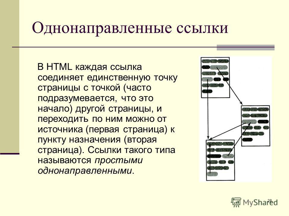 28 Однонаправленные ссылки В HTML каждая ссылка соединяет единственную точку страницы с точкой (часто подразумевается, что это начало) другой страницы, и переходить по ним можно от источника (первая страница) к пункту назначения (вторая страница). Сс