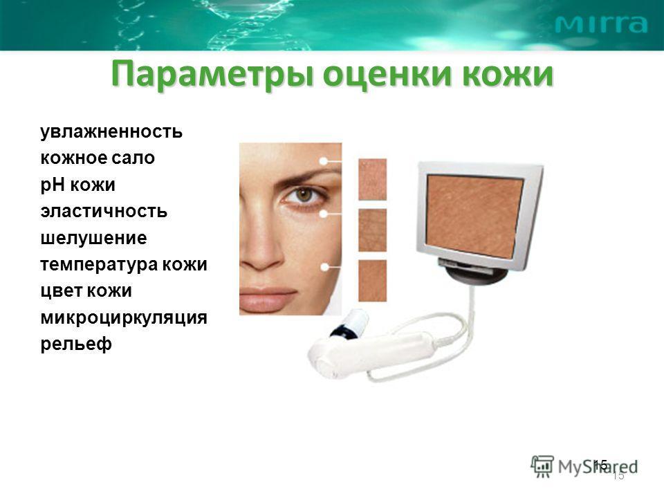 Параметры оценки кожи увлажненность кожное сало рН кожи эластичность шелушение температура кожи цвет кожи микроциркуляция рельеф 15