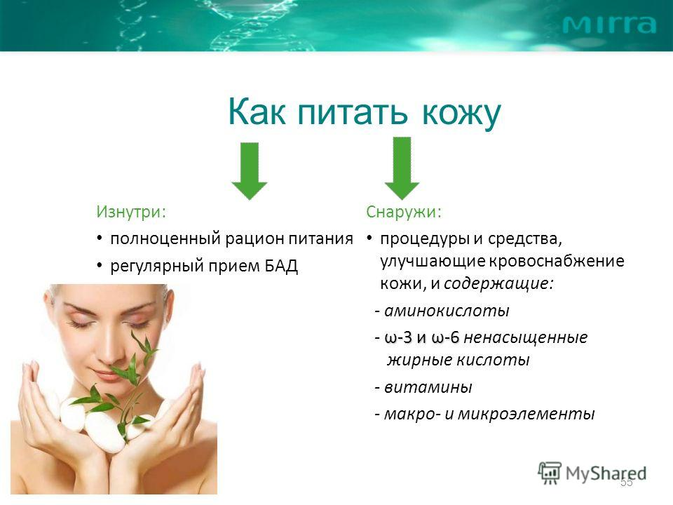 Изнутри: полноценный рацион питания регулярный прием БАД Снаружи: процедуры и средства, улучшающие кровоснабжение кожи, и содержащие: - аминокислоты ω-3 и ω-6 - ω-3 и ω-6 ненасыщенные жирные кислоты - витамины - макро- и микроэлементы 55 Как питать к