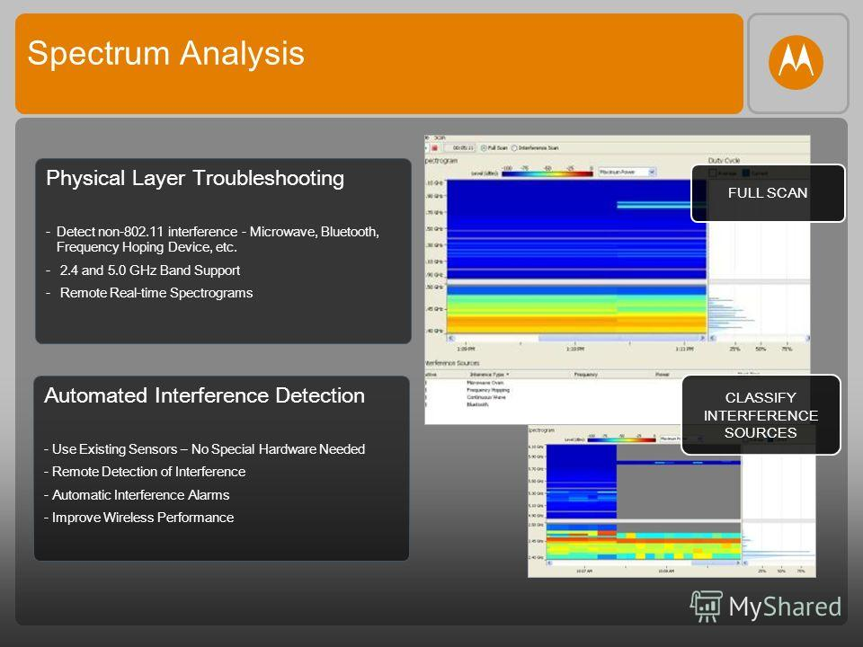Spectrum Analysis FULL SCAN CLASSIFY INTERFERENCE SOURCES Physical Layer Troubleshooting -Detect non-802.11 interference - Microwave, Bluetooth, Frequency Hoping Device, etc. - 2.4 and 5.0 GHz Band Support - Remote Real-time Spectrograms Automated In