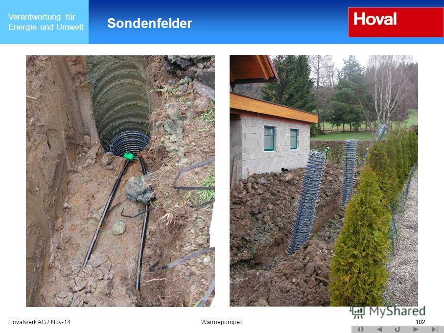 Verantwortung für Energie und Umwelt 102Hovalwerk AG / Nov-14Wärmepumpen102 Sondenfelder