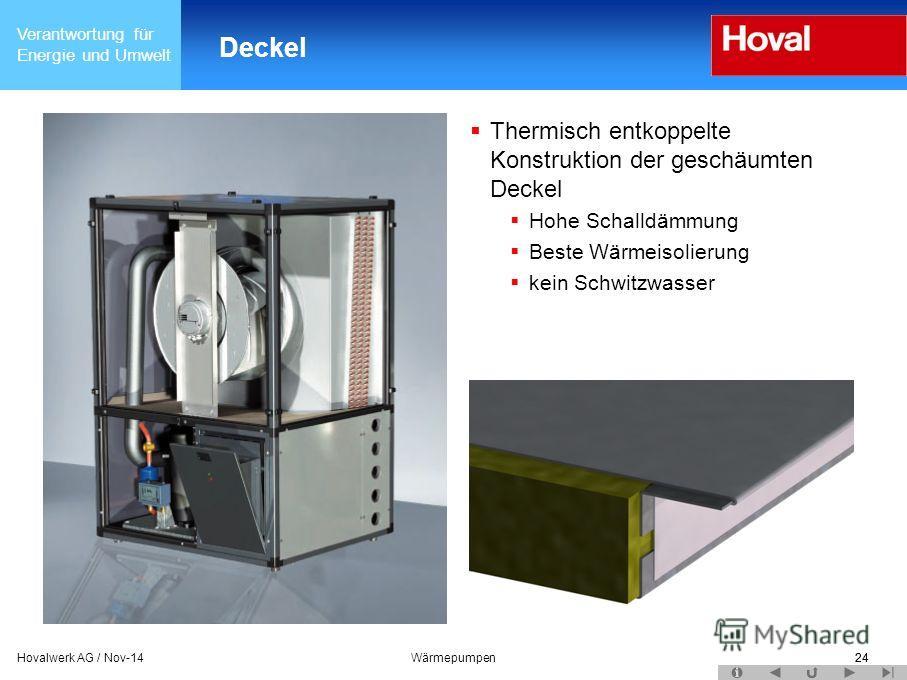 Verantwortung für Energie und Umwelt 24Hovalwerk AG / Nov-14Wärmepumpen24 Deckel Thermisch entkoppelte Konstruktion der geschäumten Deckel Hohe Schalldämmung Beste Wärmeisolierung kein Schwitzwasser