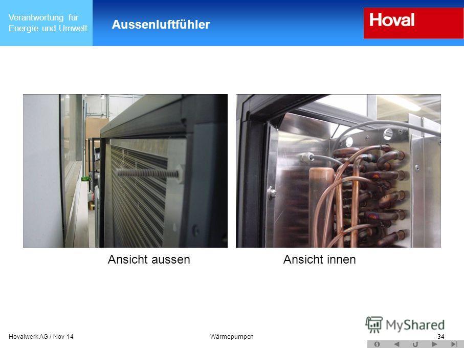 Verantwortung für Energie und Umwelt 34Hovalwerk AG / Nov-14Wärmepumpen34 Aussenluftfühler Ansicht aussenAnsicht innen