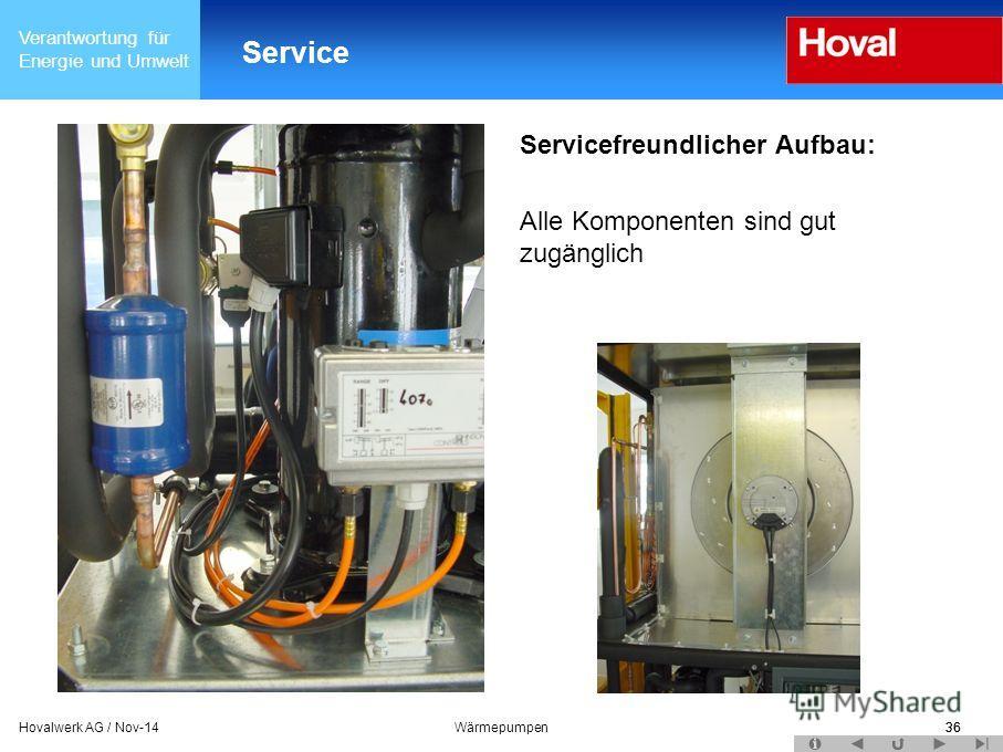 Verantwortung für Energie und Umwelt 36Hovalwerk AG / Nov-14Wärmepumpen36 Service Servicefreundlicher Aufbau: Alle Komponenten sind gut zugänglich