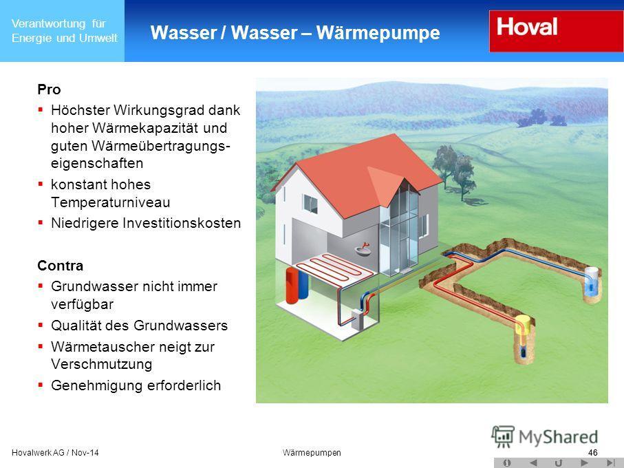 Verantwortung für Energie und Umwelt 46Hovalwerk AG / Nov-14Wärmepumpen46 Wasser / Wasser – Wärmepumpe Pro Höchster Wirkungsgrad dank hoher Wärmekapazität und guten Wärmeübertragungs- eigenschaften konstant hohes Temperaturniveau Niedrigere Investiti