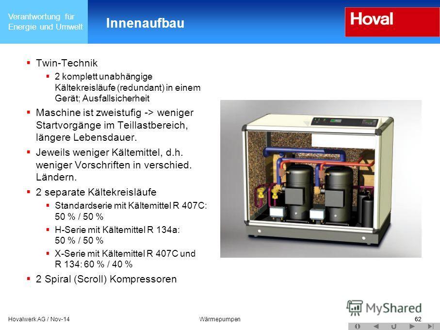 Verantwortung für Energie und Umwelt 62Hovalwerk AG / Nov-14Wärmepumpen62 Innenaufbau Twin-Technik 2 komplett unabhängige Kältekreisläufe (redundant) in einem Gerät; Ausfallsicherheit Maschine ist zweistufig -> weniger Startvorgänge im Teillastbereic