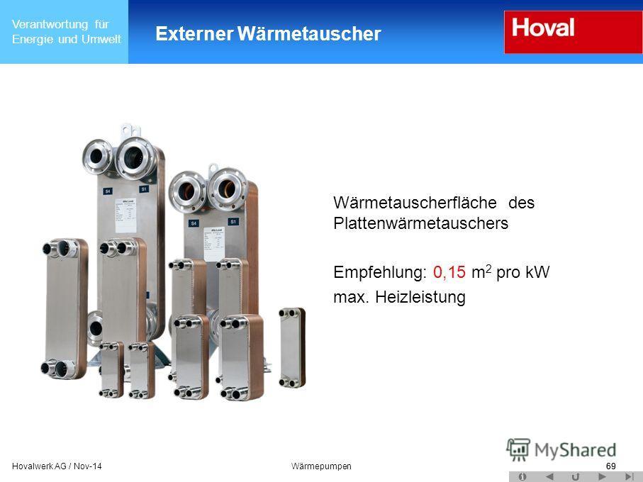 Verantwortung für Energie und Umwelt 69Hovalwerk AG / Nov-14Wärmepumpen69 Externer Wärmetauscher Wärmetauscherfläche des Plattenwärmetauschers Empfehlung: 0,15 m 2 pro kW max. Heizleistung