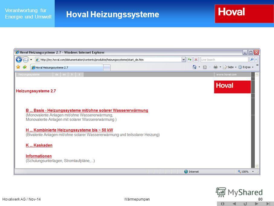 Verantwortung für Energie und Umwelt Hoval Heizungssysteme Hovalwerk AG / Nov-14Wärmepumpen80