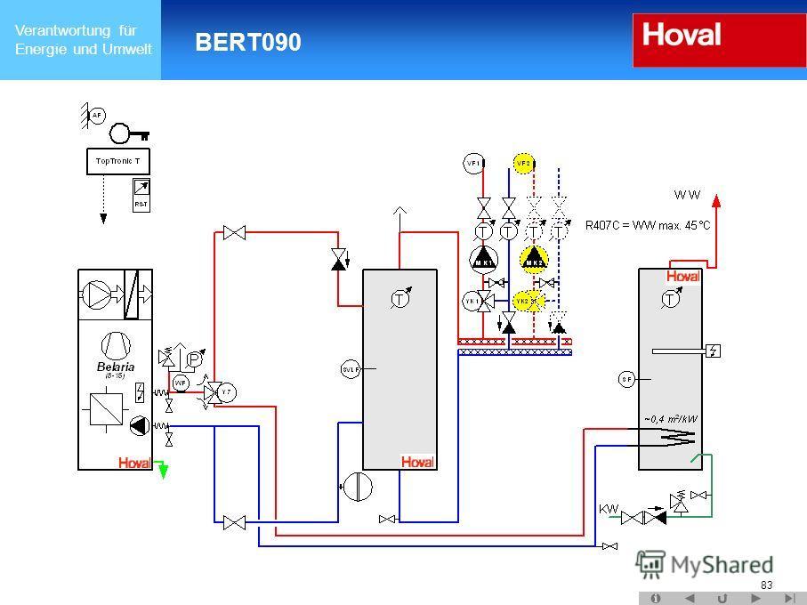 Verantwortung für Energie und Umwelt 83 BERT090