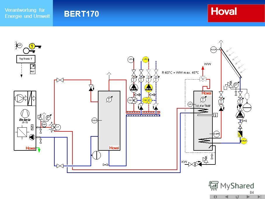 Verantwortung für Energie und Umwelt 84 BERT170