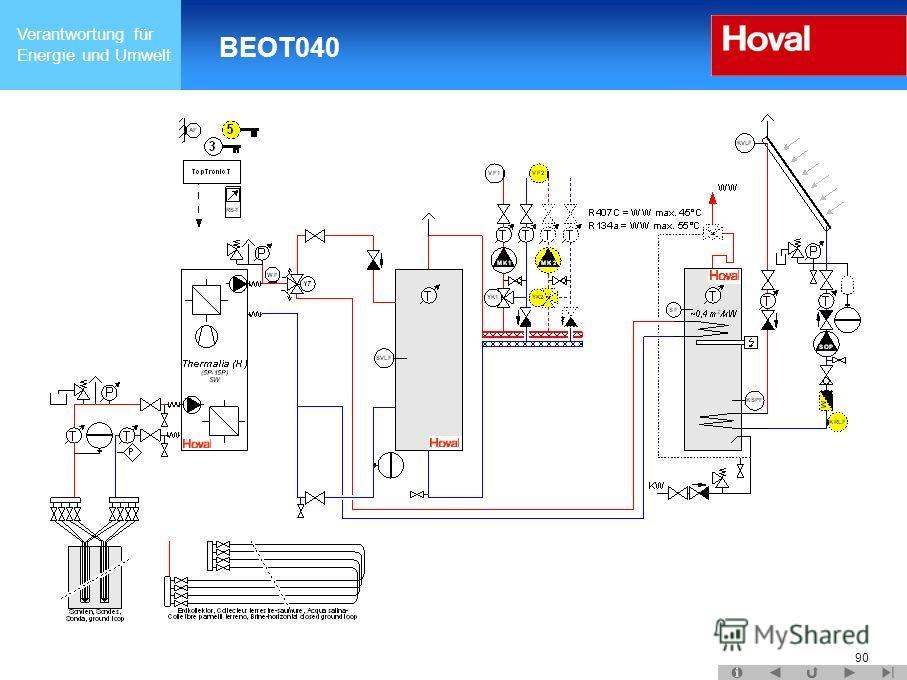 Verantwortung für Energie und Umwelt 90 BEOT040