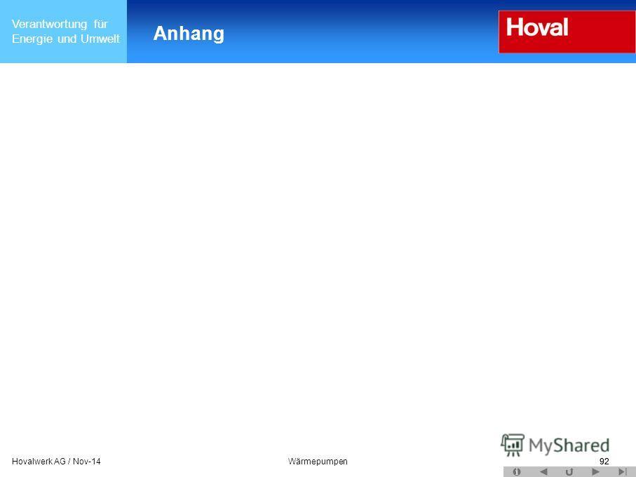 Verantwortung für Energie und Umwelt 92Hovalwerk AG / Nov-14Wärmepumpen92 Anhang