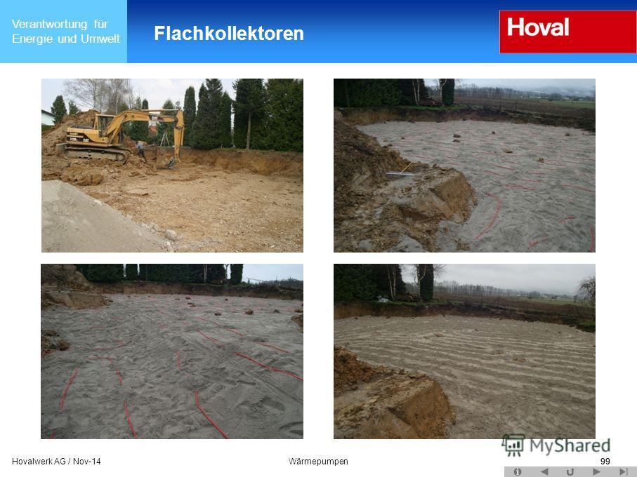 Verantwortung für Energie und Umwelt 99Hovalwerk AG / Nov-14Wärmepumpen99 Flachkollektoren