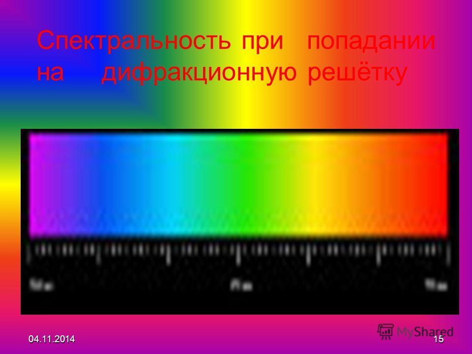 Спектральность при попадании на дифракционную решётку 04.11.201415