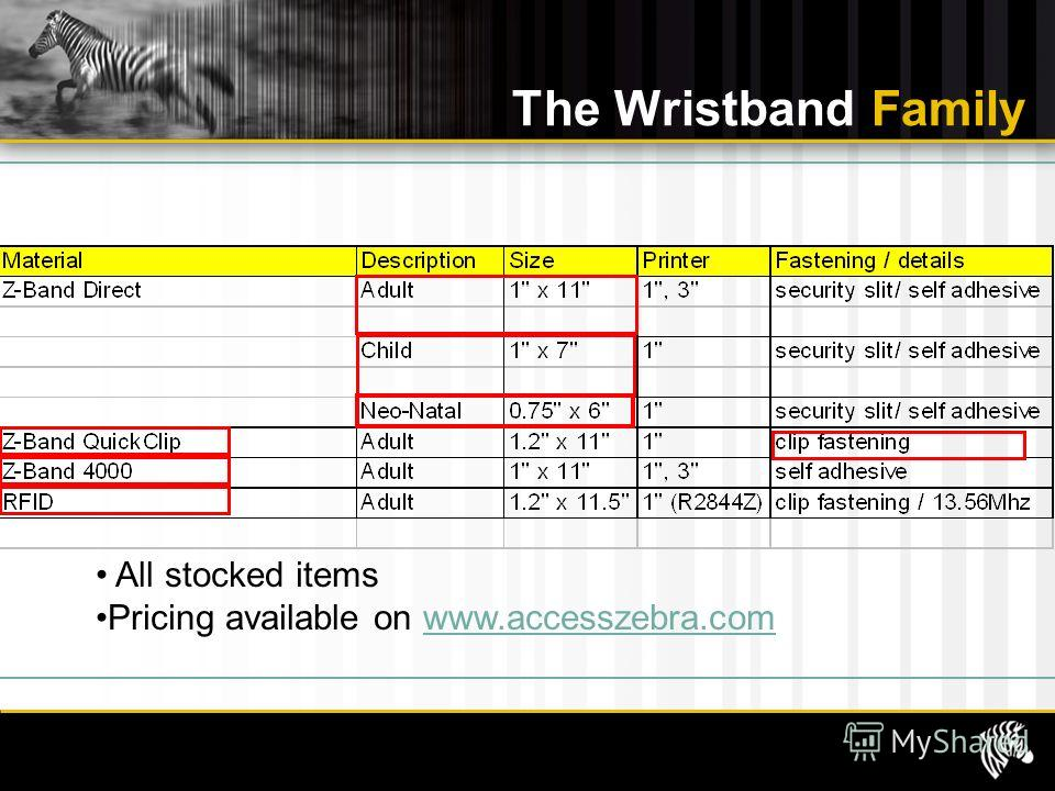 The Wristband Family All stocked items Pricing available on www.accesszebra.comwww.accesszebra.com