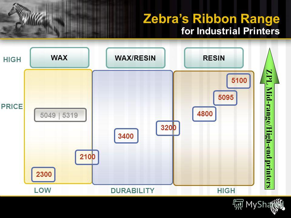 3400 Zebras Ribbon Range for Industrial Printers Durability 5049 | 5319 RESINWAX/RESINWAX 2100 PRICE LOW HIGH DURABILITY 2300 480050955100 ZPL Mid-range/High-end printers 3200
