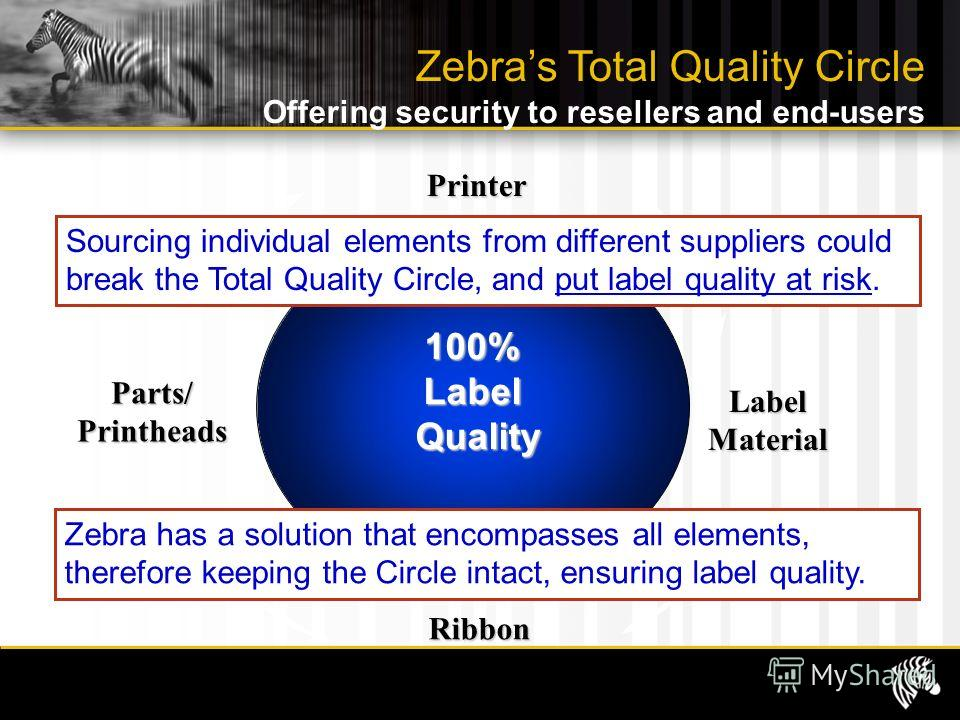 100% Label Quality Quality Parts/Printheads Printer Label Material Ribbon Zebras Total Quality Circle Offering security to resellers and end-users Sourcing individual elements from different suppliers could break the Total Quality Circle, and put lab