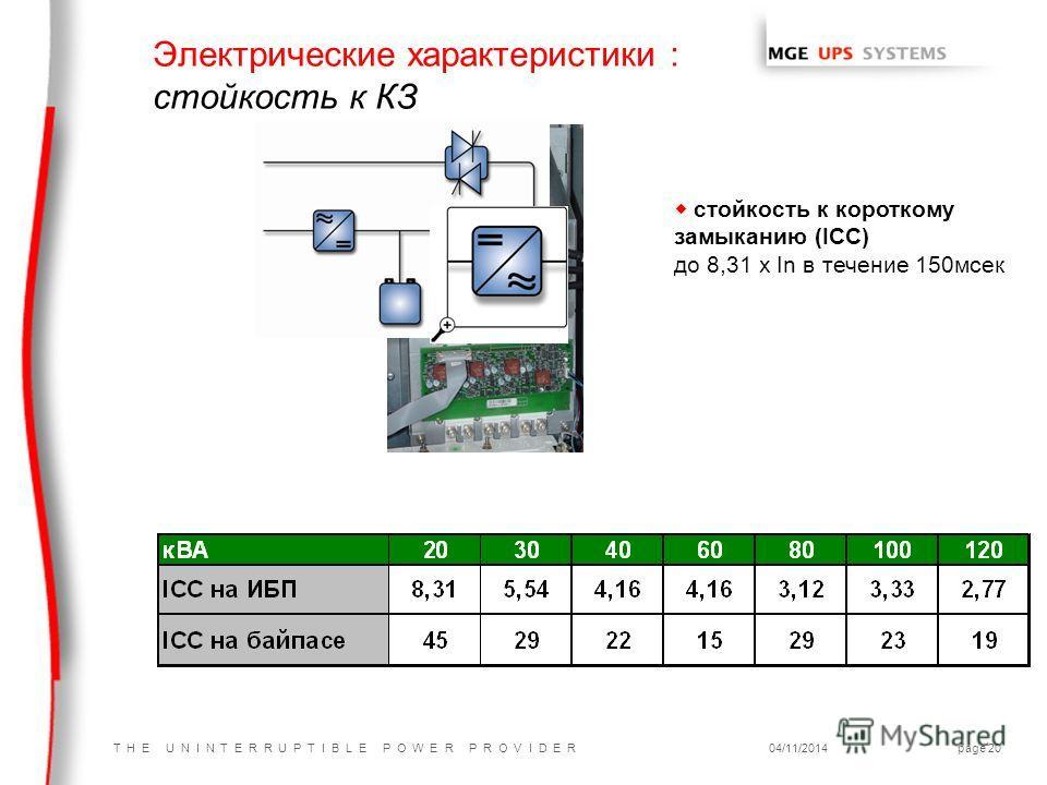 T H E U N I N T E R R U P T I B L E P O W E R P R O V I D E R04/11/2014page 20 Электрические характеристики : стойкость к КЗ стойкость к короткому замыканию (ICC) до 8,31 x In в течение 150 мсек
