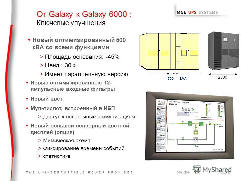 T H E U N I N T E R R U P T I B L E P O W E R P R O V I D E R04/11/2014page 30 От Galaxy к Galaxy 6000 : Ключевые улучшения w Новый оптимизированный 500 кВА со всеми функциями >Площадь основания: -45% >Цена :-30% >Имеет параллельную версию 2000 w Нов