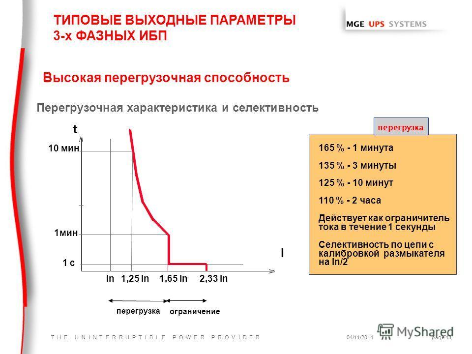 T H E U N I N T E R R U P T I B L E P O W E R P R O V I D E R04/11/2014page 43 Высокая перегрузочная способность 165 % - 1 минута 135 % - 3 минуты 125 % - 10 минут 110 % - 2 часа Действует как ограничитель тока в течение 1 секунды Селективность по це