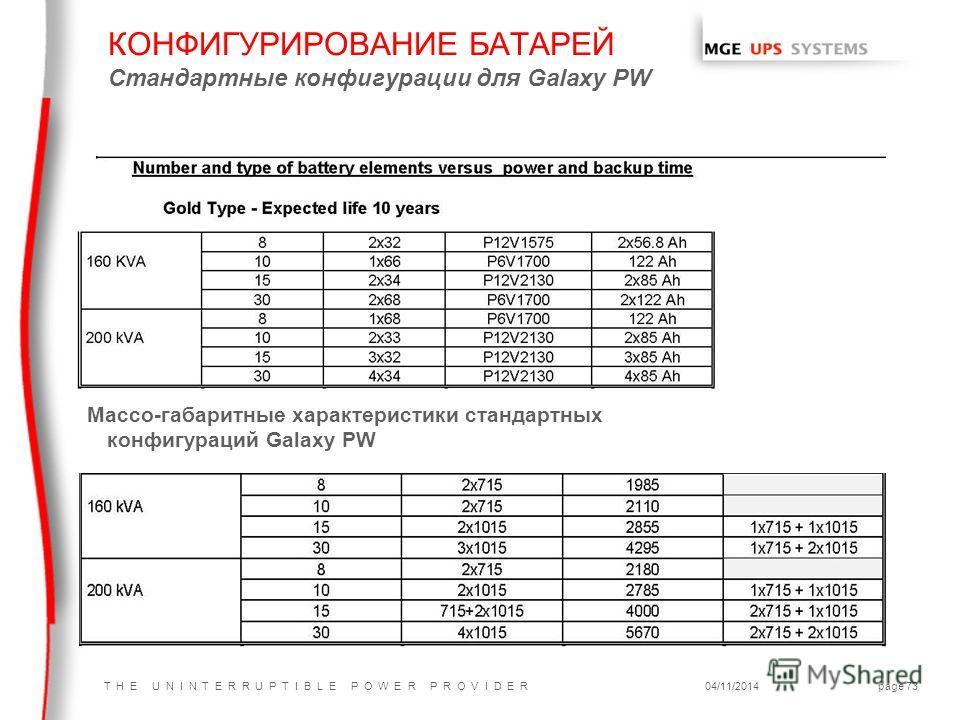 T H E U N I N T E R R U P T I B L E P O W E R P R O V I D E R04/11/2014page 73 КОНФИГУРИРОВАНИЕ БАТАРЕЙ Стандартные конфигурации для Galaxy PW Массо-габаритные характеристики стандартных конфигураций Galaxy PW
