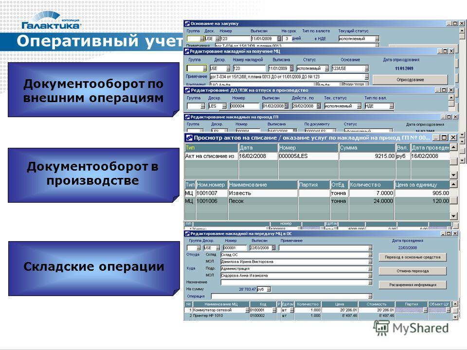 Оперативный учет Документооборот по внешним операциям Документооборот в производстве Складские операции