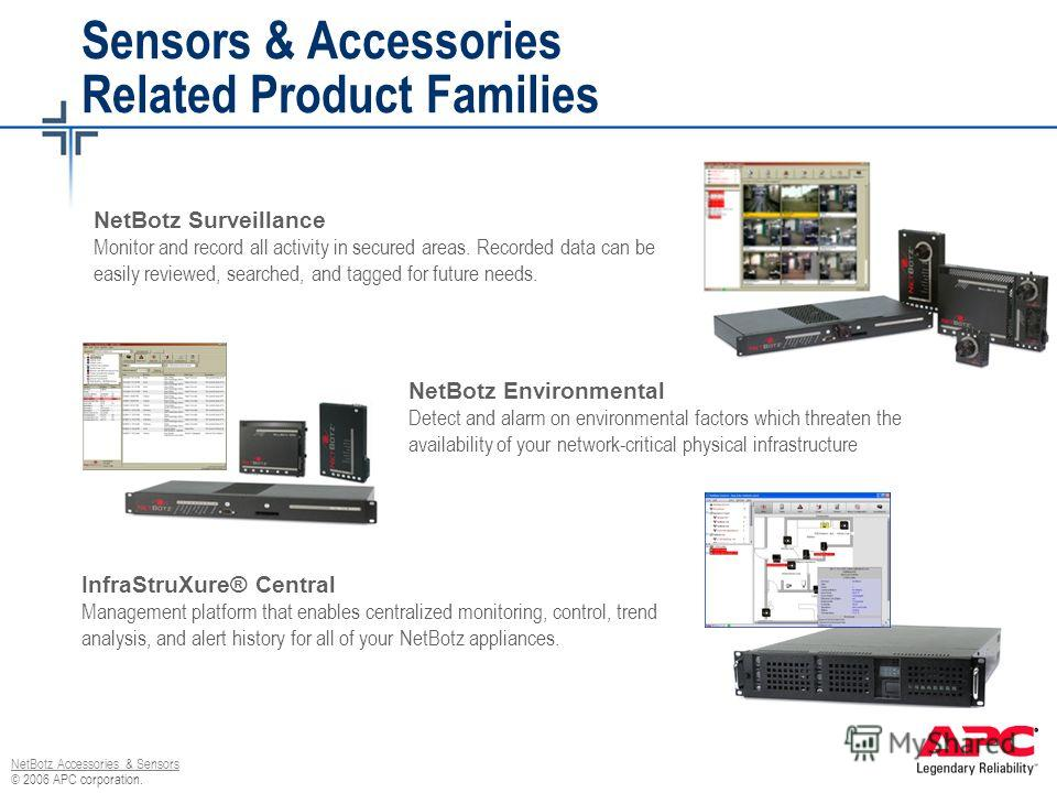 © 2006 APC corporation. NetBotz Accessories & Sensors Sensors & Accessories Related Product Families NetBotz Environmental Detect and alarm on environmental factors which threaten the availability of your network-critical physical infrastructure NetB