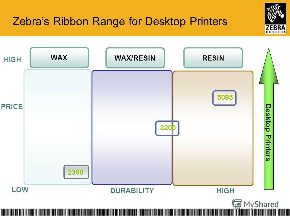 2300 RESINWAX/RESINWAX PRICE LOW HIGH DURABILITY 5095 Desktop Printers 3200 Zebras Ribbon Range for Desktop Printers