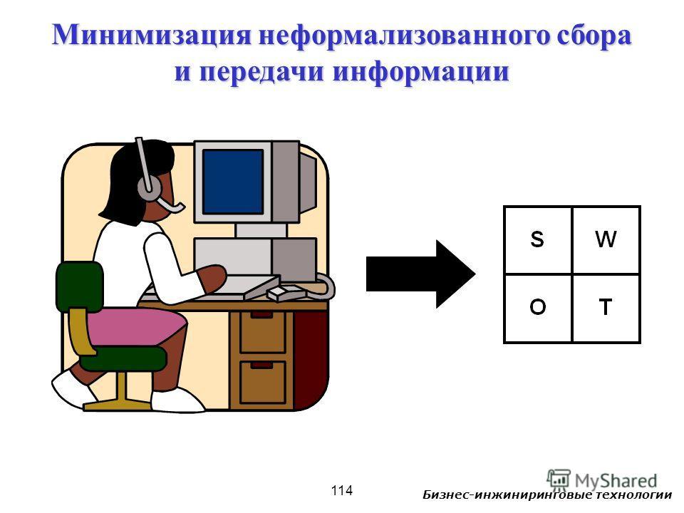 Бизнес-инжиниринговые технологии 114 Минимизация неформализованного сбора и передачи информации