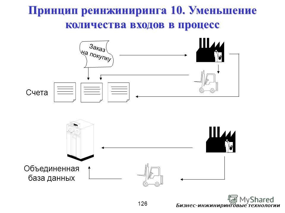 Бизнес-инжиниринговые технологии 126 Заказ на покупку Счета Объединенная база данных Принцип реинжиниринга 10. Уменьшение количества входов в процесс