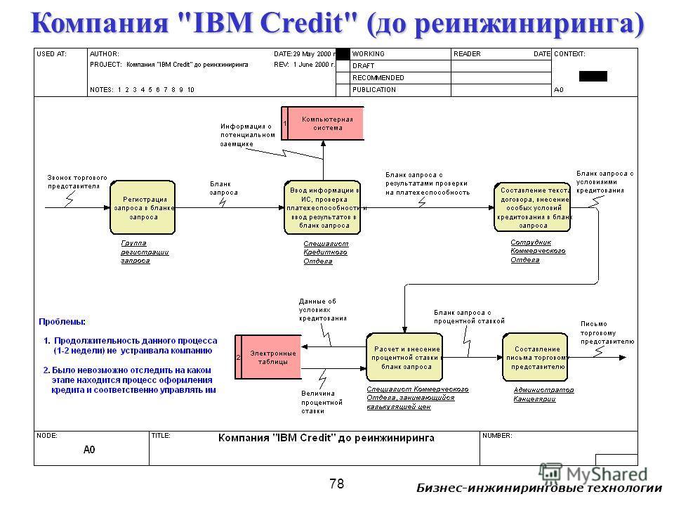 Бизнес-инжиниринговые технологии 78 Компания IBM Credit (до реинжиниринга)