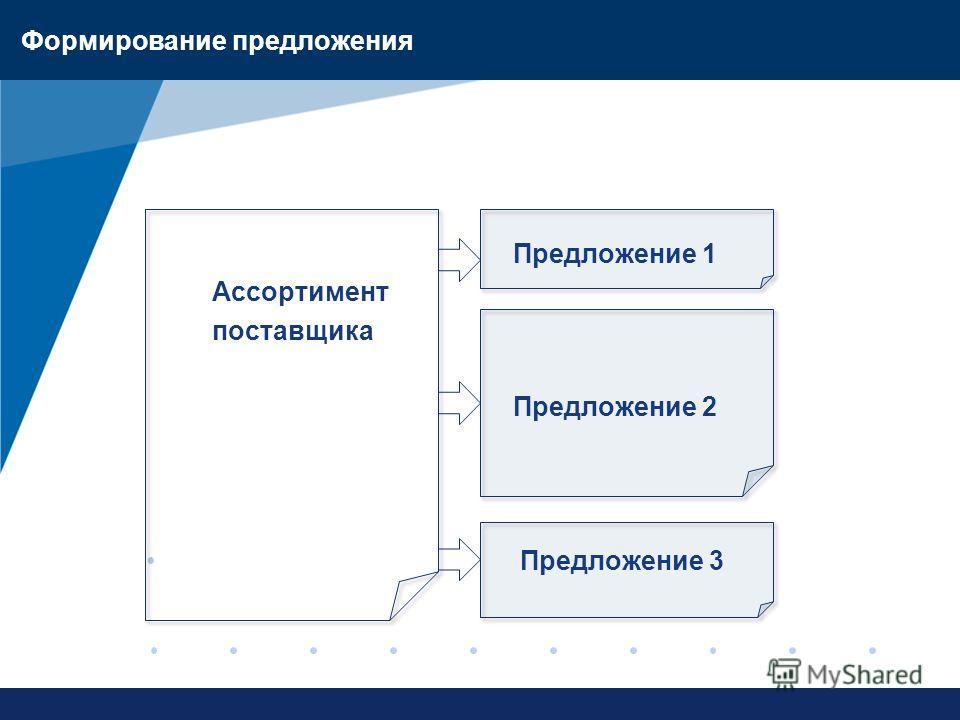 www.company.com Формирование предложения Предложение 1 Ассортимент поставщика Предложение 2 Предложение 3
