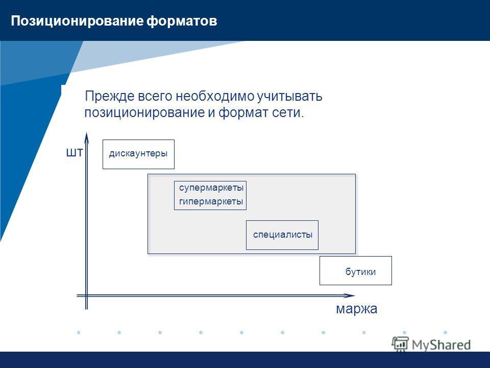 www.company.com Позиционирование форматов Прежде всего необходимо учитывать позиционирование и формат сети. шт дискаунтеры супермаркеты гипермаркеты специалисты бутики маржа