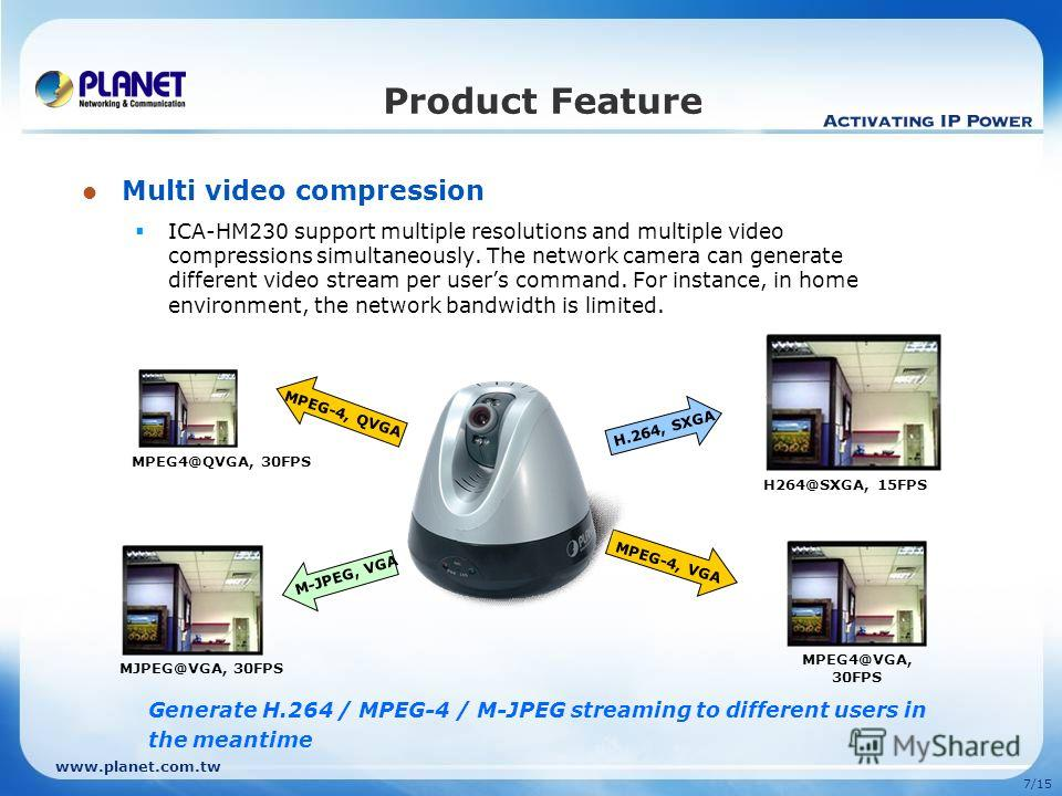 www.planet.com.tw 7/15 Multi video compression ICA-HM230 support multiple resolutions and multiple video compressions simultaneously. The network camera can generate different video stream per users command. For instance, in home environment, the net