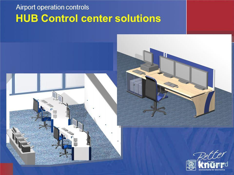 HUB Control center solutions Airport operation controls
