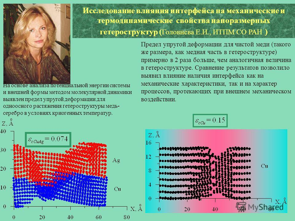 Исследование влияния интерфейса на механические и термодинамические свойства наноразмерных гетероструктур ( Головнева Е.И., ИТПМ СО РАН ) На основе анализа потенциальной энергии системы и внешней формы методом молекулярной динамики выявлен предел упр