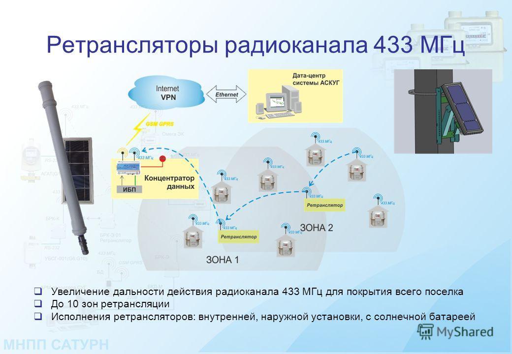 Ретрансляторы радиоканала 433 МГц Увеличение дальности действия радиоканала 433 МГц для покрытия всего поселка До 10 зон ретрансляции Исполнения ретрансляторов: внутренней, наружной установки, с солнечной батареей