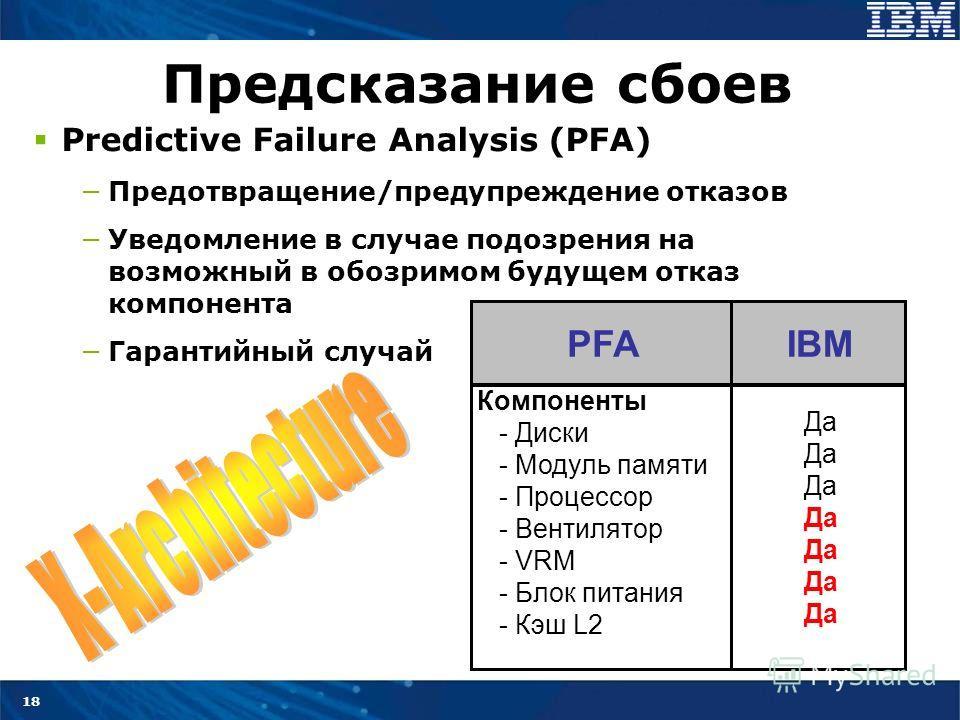 18 Предсказание сбоев PFAIBM Компоненты - Диски - Модуль памяти - Процессор - Вентилятор - VRM - Блок питания - Кэш L2 Да Predictive Failure Analysis (PFA) Предотвращение/предупреждение отказов Уведомление в случае подозрения на возможный в обозримом