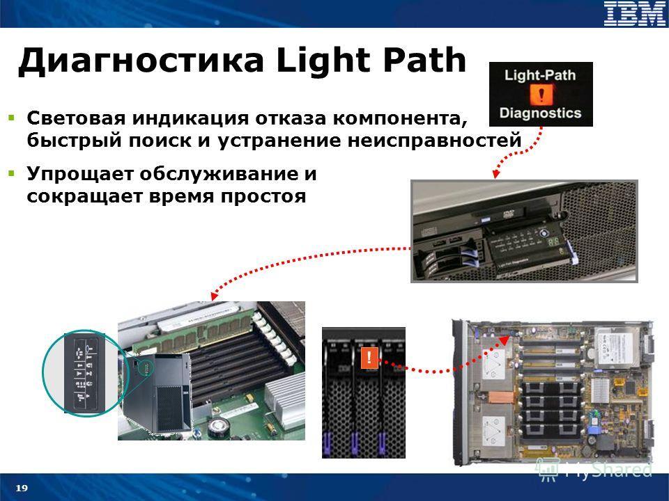 19 Диагностика Light Path Световая индикация отказа компонента, быстрый поиск и устранение неисправностей Упрощает обслуживание и сокращает время простоя. !