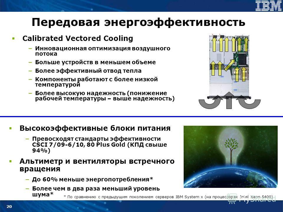 20 Calibrated Vectored Cooling Инновационная оптимизация воздушного потока Больше устройств в меньшем объеме Более эффективный отвод тепла Компоненты работают с более низкой температурой Более высокую надежность (понижение рабочей температуры – выше
