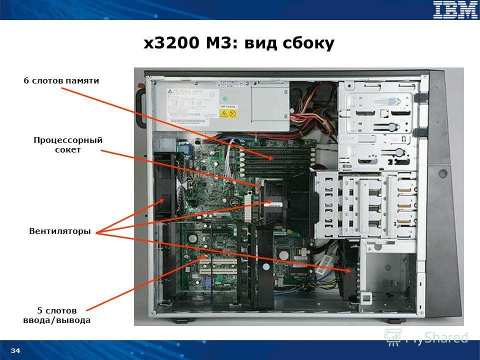 34 x3200 M3: вид сбоку 6 слотов памяти 5 слотов ввода/вывода Вентиляторы Процессорный сокет