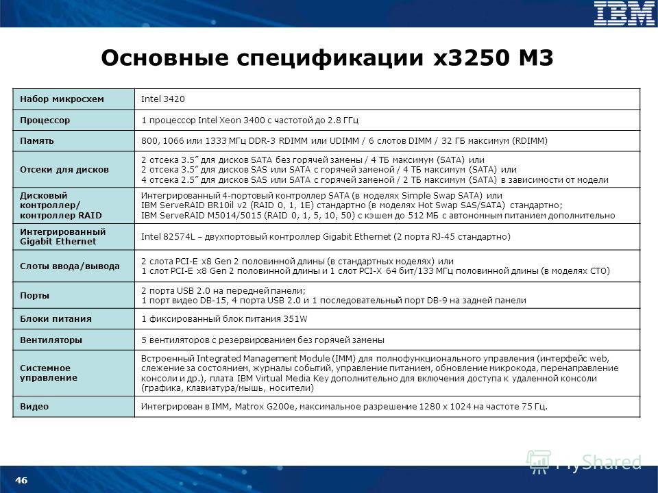 46 Основные спецификации x3250 M3 Набор микросхемIntel 3420 Процессор 1 процессор Intel Xeon 3400 с частотой до 2.8 ГГц Память 800, 1066 или 1333 МГц DDR-3 RDIMM или UDIMM / 6 слотов DIMM / 32 ГБ максимум (RDIMM) Отсеки для дисков 2 отсека 3.5 для ди