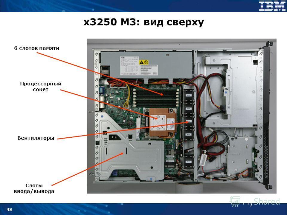48 x3250 M3: вид сверху 6 слотов памяти Слоты ввода/вывода Вентиляторы Процессорный сокет