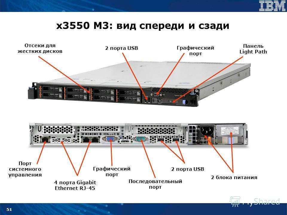 51 x3550 M3: вид спереди и сзади 2 блока питания 2 порта USB 4 порта Gigabit Ethernet RJ-45 Последовательный порт Графический порт Порт системного управления 2 порта USB Отсеки для жестких дисков Графический порт Панель Light Path