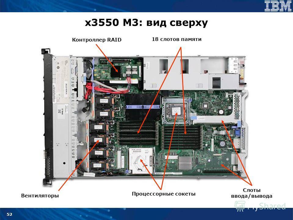 52 x3550 M3: вид сверху 18 слотов памяти Слоты ввода/вывода Вентиляторы Процессорные сокеты Контроллер RAID