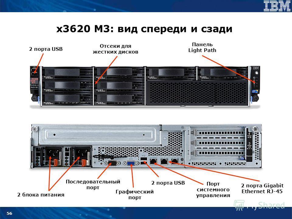 56 x3620 M3: вид спереди и сзади 2 блока питания 2 порта USB 2 порта Gigabit Ethernet RJ-45 Последовательный порт Графический порт Порт системного управления 2 порта USB Отсеки для жестких дисков Панель Light Path